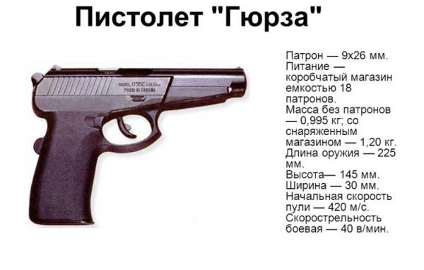Пистолет «Гюрза»